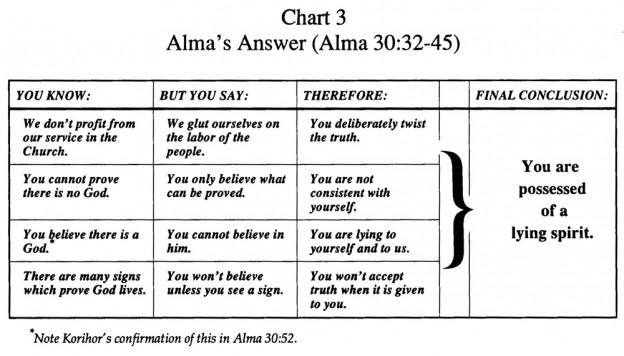 1 3 Alma Alma 27-30
