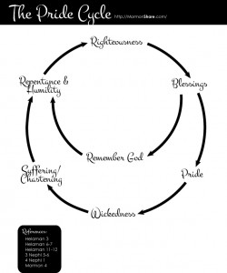The Pride Cycle