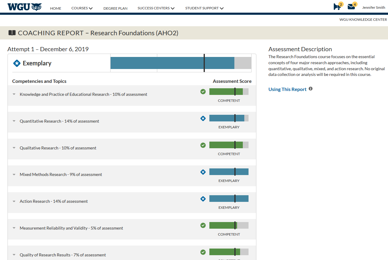 C225 Results WGU Update - Two Classes Finished