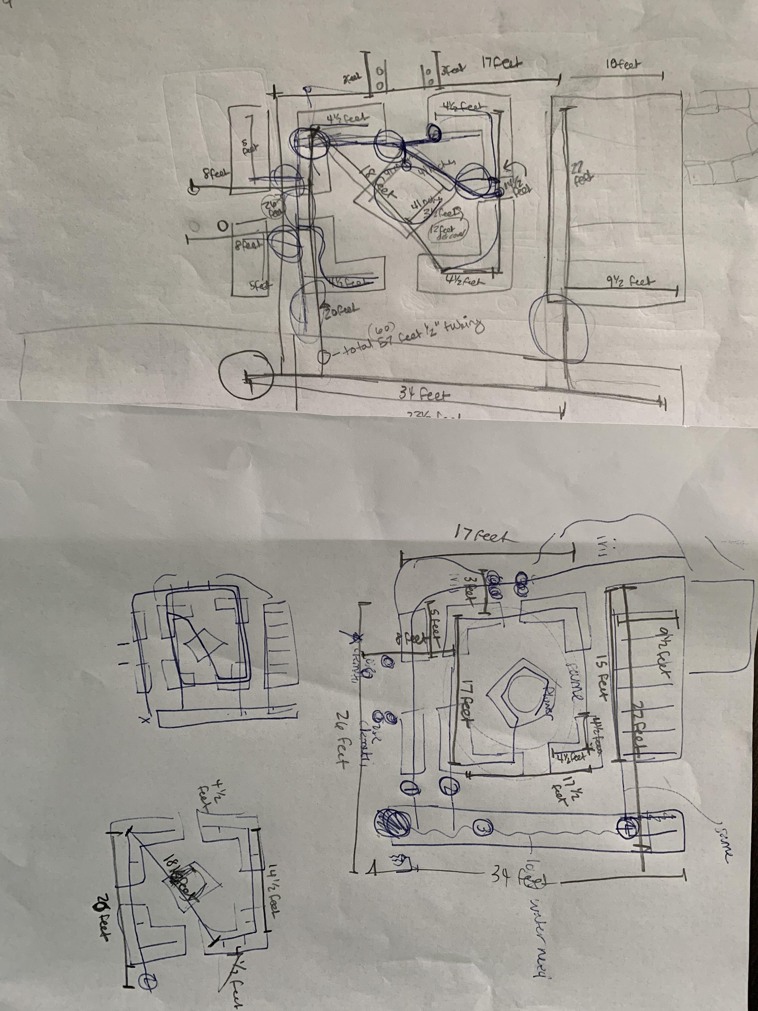 1B71858D 3216 47CF B1CD DFC4D97E12CA Garden testing and infrastructure